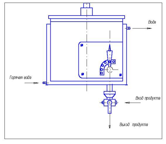 Дозатор гидрожира периодического действия 3634К-80