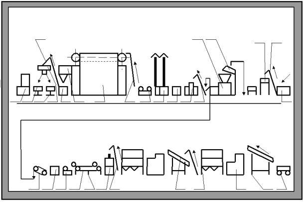 Поточная линия для производства замороженной продукции Ш24-КЗЛ