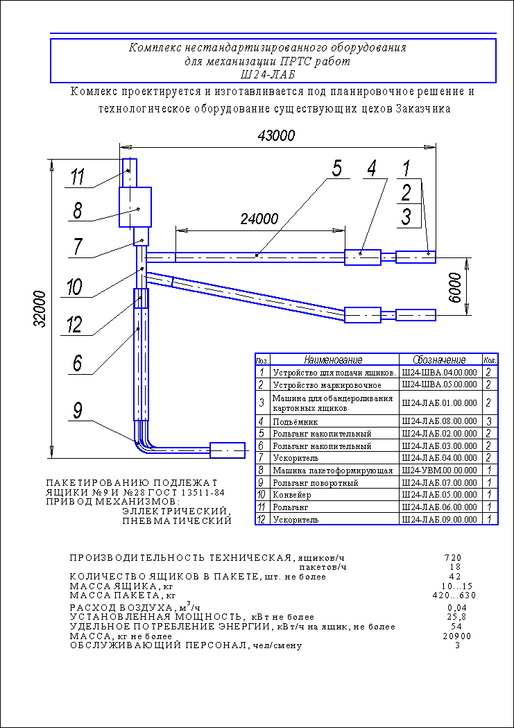 Комплексы нестандартизированного оборудования для механизации ПРТС работ